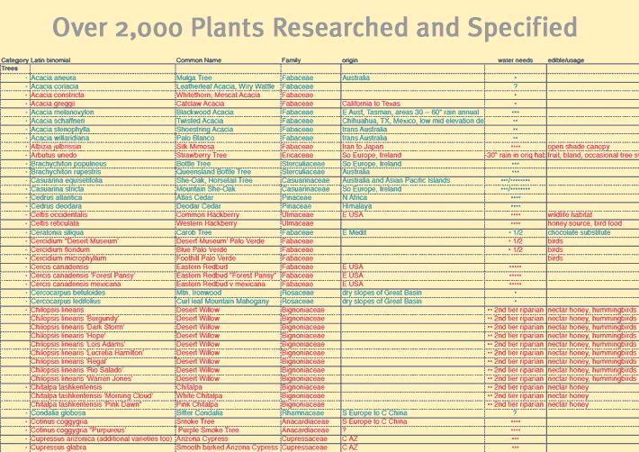 plantlist